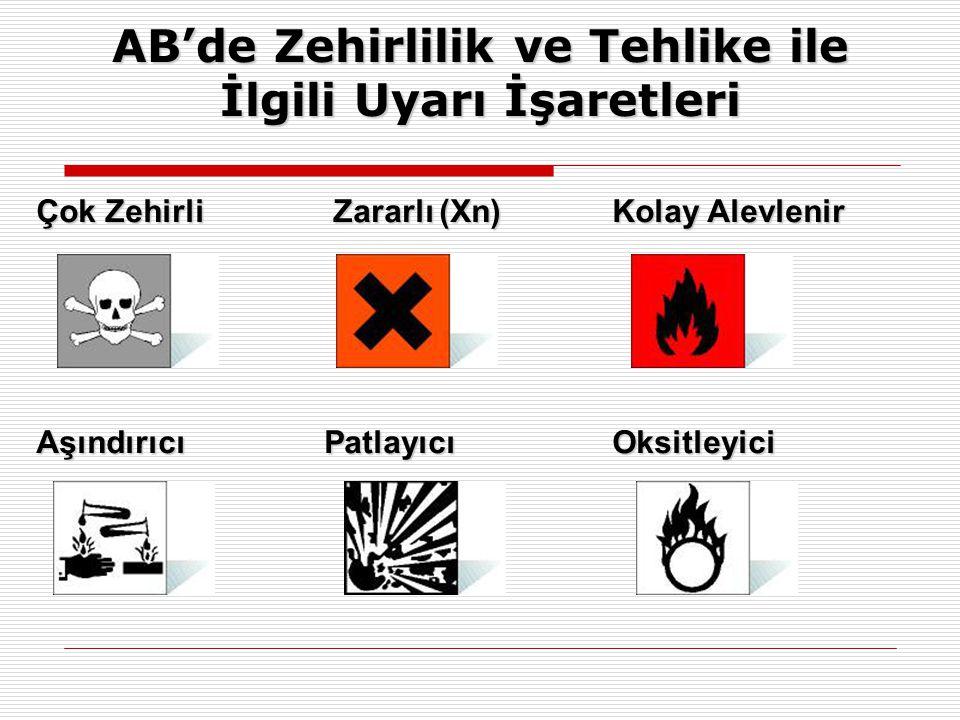 AB'de Zehirlilik ve Tehlike ile İlgili Uyarı İşaretleri Çok Zehirli Zararlı (Xn)Kolay Alevlenir AşındırıcıPatlayıcıOksitleyici