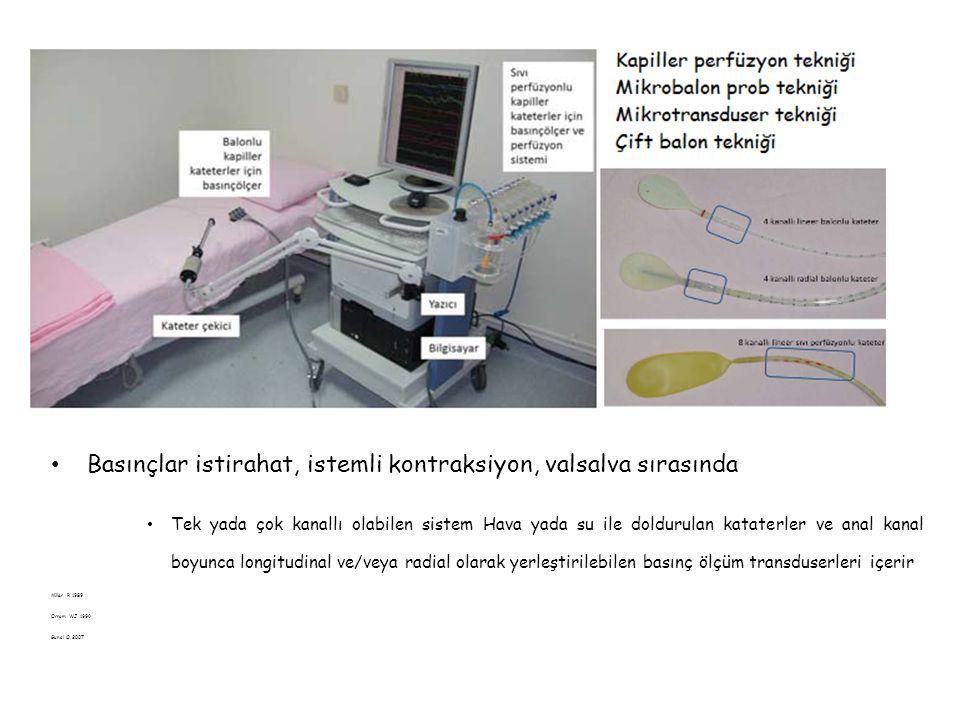 En yaygın yöntem Anal manometri (AnMo) Basitçe anal kanaldan bir tüp sistemi yardımı ile basınç ölçümüdür Manometri ile anal kanal uzunluğu, motilites