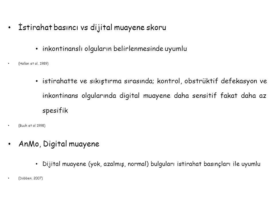 İstirahat basıncı vs dijital muayene skoru inkontinanslı olguların belirlenmesinde uyumlu (Hallan et al, 1989) istirahatte ve sıkıştırma sırasında; ko