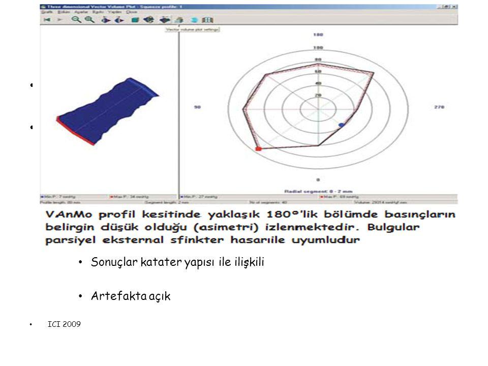 Vektörel Anal Manometre (VAnMo) Anal kanalda aynı hat üzerinde dairesel olarak istirahat ve sıkıştırma basınçları radial olarak ölçülerek 3 boyutlu sf