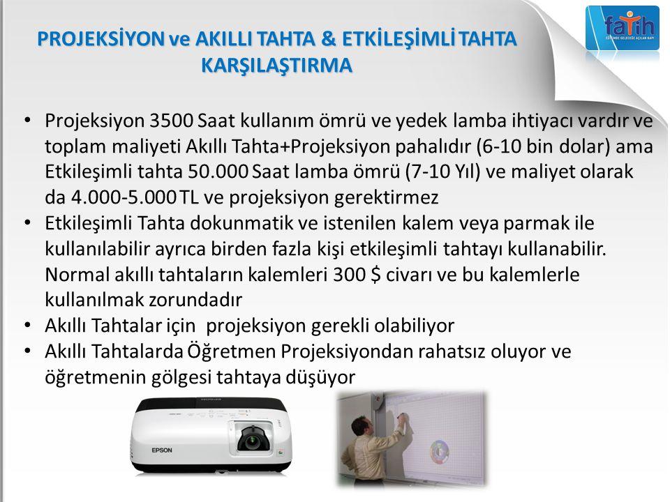 PROJEKSİYON ve AKILLI TAHTA & ETKİLEŞİMLİ TAHTA KARŞILAŞTIRMA Projeksiyon 3500 Saat kullanım ömrü ve yedek lamba ihtiyacı vardır ve toplam maliyeti Ak