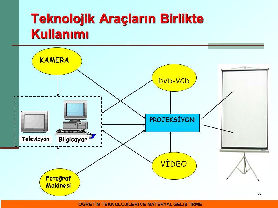 30 Teknolojik Araçların Birlikte Kullanımı KAMERA Fotoğraf Makinesi Bilgisayar Televizyon PROJEKSİYON DVD-VCD VİDEO ÖĞRETİM TEKNOLOJİLERİ VE MATERYAL