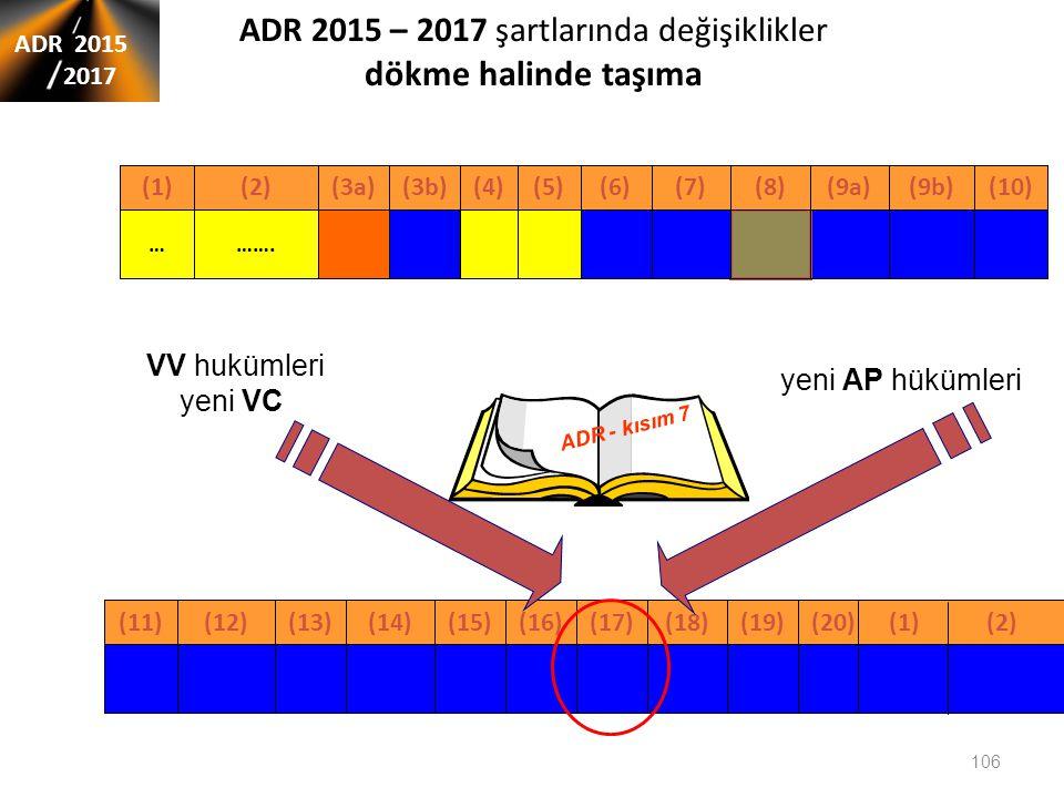 106 ADR 2015 – 2017 şartlarında değişiklikler dökme halinde taşıma ADR 2015 2017 ADR - kısım 7 (2)(1)(20)(19)(18)(17)(16)(15)(14)(13)(12)(11) …….… (10)(9b)(9a)(8)(7)(6)(5)(4)(3b)(3a)(2)(1) VV hukümleri yeni VC yeni AP hükümleri