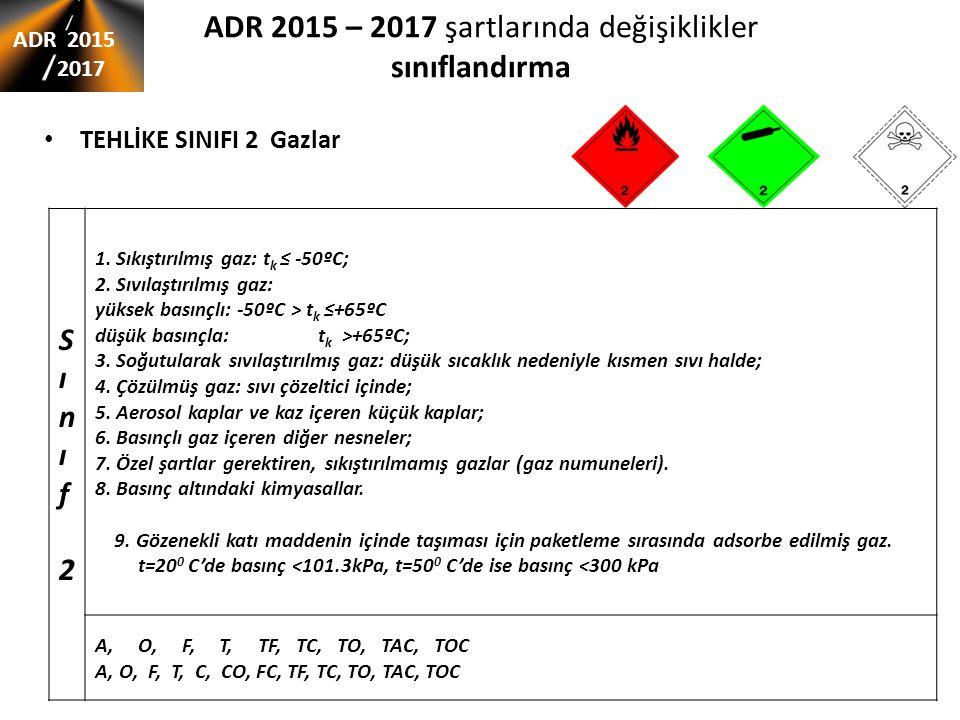 ADR 2015 – 2017 şartlarında değişiklikler sınıflandırma ADR 2015 2017 TEHLİKE SINIFI 2 Gazlar Sınıf 2Sınıf 2 1. Sıkıştırılmış gaz: t k ≤ -50ºC; 2. Sıv