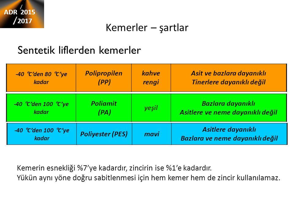 Kemerler – şartlar Sentetik liflerden kemerler -40 °C'den 100 °C'ye kadar Poliyester (PES)mavi Asitlere dayanıklı Bazlara ve neme dayanıklı değil -40 °C'den 100 °C'ye kadar Poliamit (PA) yeşil Bazlara dayanıklı Asitlere ve neme dayanıklı değil -40 °C'den 80 °C'ye kadar Polipropilen (PP) kahve rengi Asit ve bazlara dayanıklı Tinerlere dayanıklı değil Kemerin esnekliği %7'ye kadardır, zincirin ise %1'e kadardır.