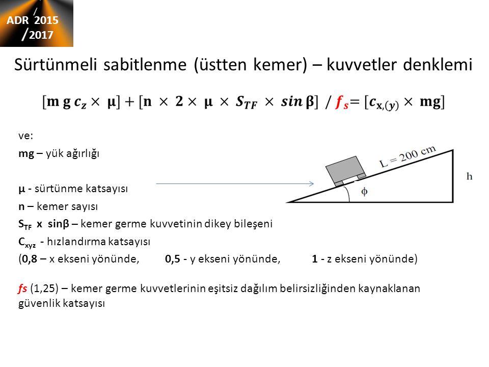 Sürtünmeli sabitlenme (üstten kemer) – kuvvetler denklemi ve: mg – yük ağırlığı µ - sürtünme katsayısı n – kemer sayısı S TF x sinβ – kemer germe kuvvetinin dikey bileşeni C xyz - hızlandırma katsayısı (0,8 – x ekseni yönünde, 0,5 - y ekseni yönünde, 1 - z ekseni yönünde) fs (1,25) – kemer germe kuvvetlerinin eşitsiz dağılım belirsizliğinden kaynaklanan güvenlik katsayısı ADR 2015 2017