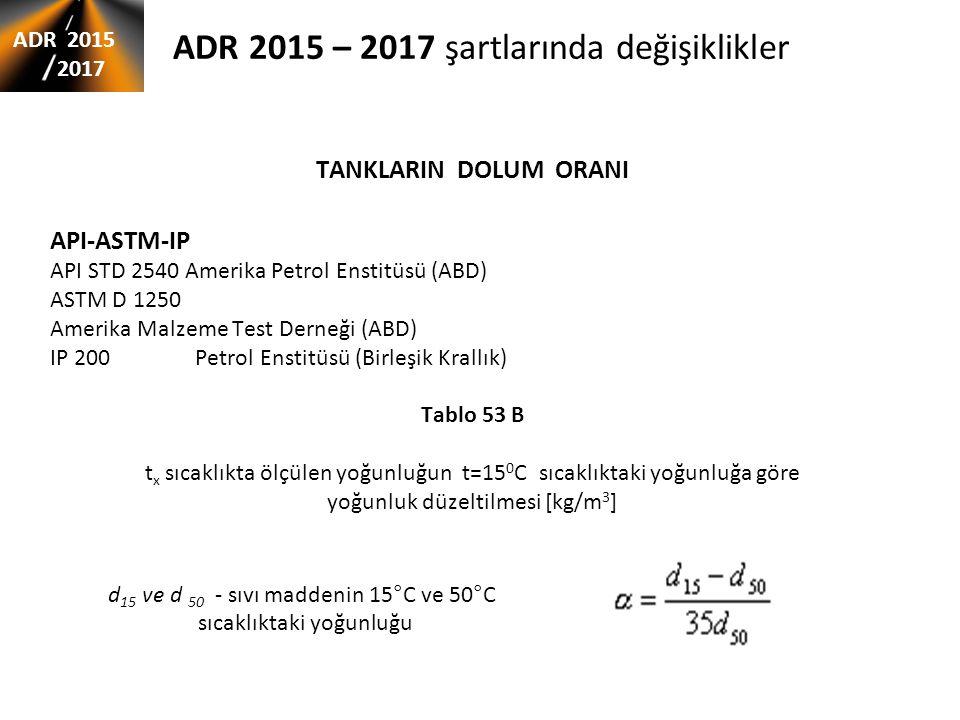 ADR 2015 – 2017 şartlarında değişiklikler TANKLARIN DOLUM ORANI API-ASTM-IP API STD 2540 Amerika Petrol Enstitüsü (ABD) ASTM D 1250 Amerika Malzeme Test Derneği (ABD) IP 200 Petrol Enstitüsü (Birleşik Krallık) Tablo 53 B t x sıcaklıkta ölçülen yoğunluğun t=15 0 C sıcaklıktaki yoğunluğa göre yoğunluk düzeltilmesi [kg/m 3 ] ADR 2015 2017 d 15 ve d 50 - sıvı maddenin 15°C ve 50°C sıcaklıktaki yoğunluğu