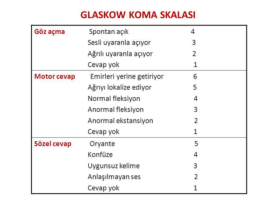 GLASKOW KOMA SKALASI Göz açma Spontan açık 4 Sesli uyaranla açıyor 3 Ağrılı uyaranla açıyor 2 Cevap yok 1 Motor cevap Emirleri yerine getiriyor 6 Ağrı