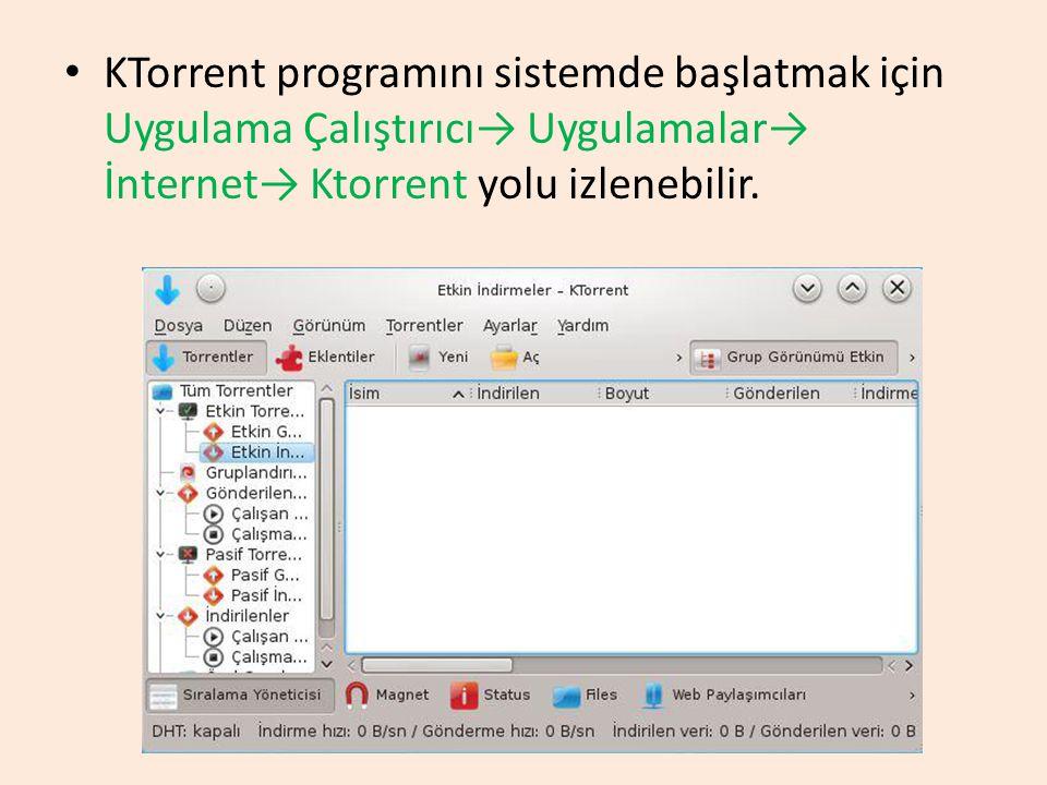KTorrent programını sistemde başlatmak için Uygulama Çalıştırıcı→ Uygulamalar→ İnternet→ Ktorrent yolu izlenebilir.
