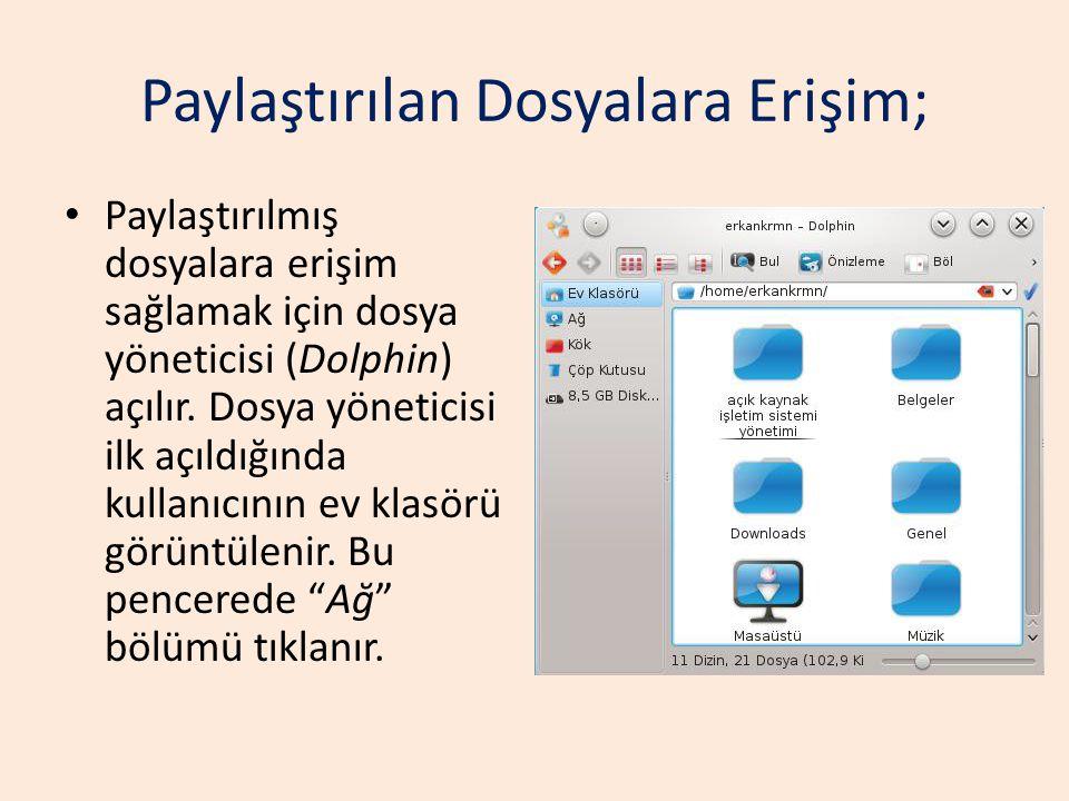 Paylaştırılan Dosyalara Erişim; Paylaştırılmış dosyalara erişim sağlamak için dosya yöneticisi (Dolphin) açılır. Dosya yöneticisi ilk açıldığında kull