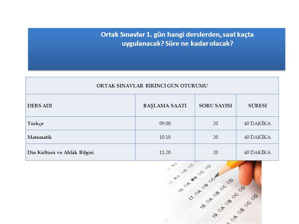 Ortak Sınavların Uygulama Adımları