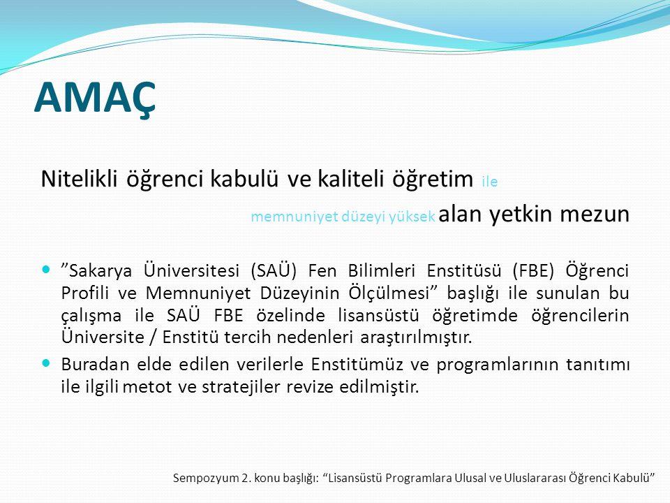 """AMAÇ Nitelikli öğrenci kabulü ve kaliteli öğretim ile memnuniyet düzeyi yüksek alan yetkin mezun """"Sakarya Üniversitesi (SAÜ) Fen Bilimleri Enstitüsü ("""