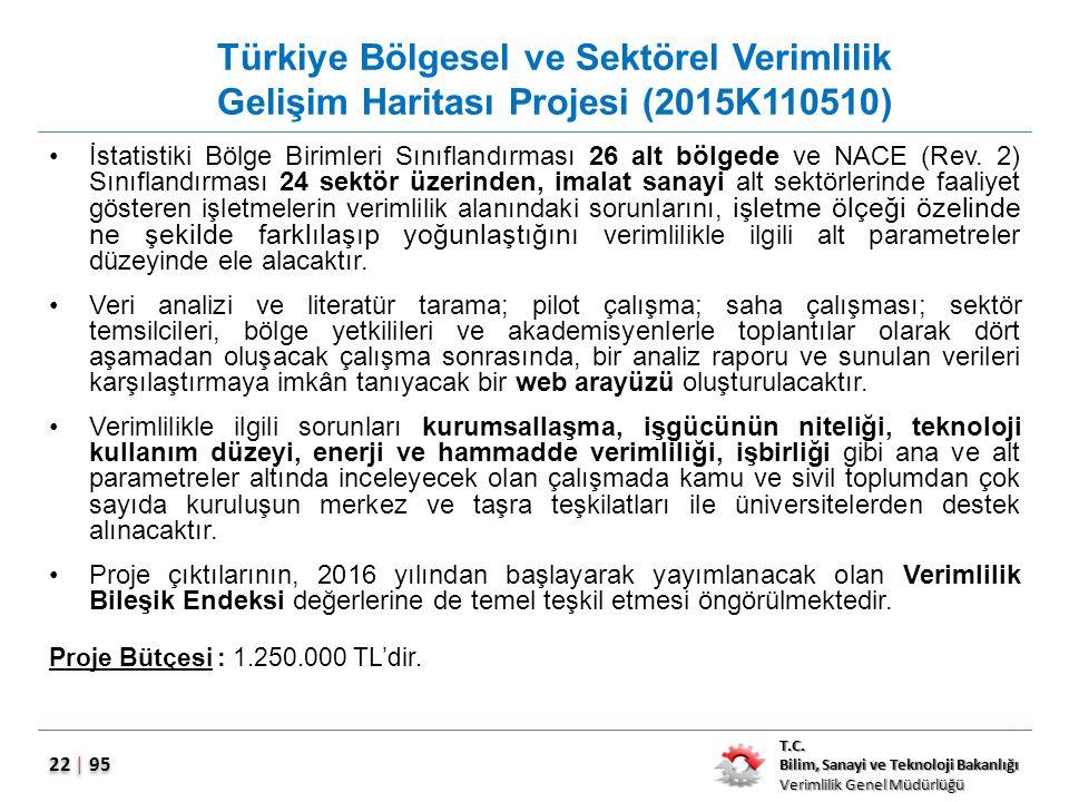 T.C. Bilim, Sanayi ve Teknoloji Bakanlığı Verimlilik Genel Müdürlüğü 22 | 95  Türkiye Bölgesel ve Sektörel Verimlilik Gelişim Haritası Projesi (2015K