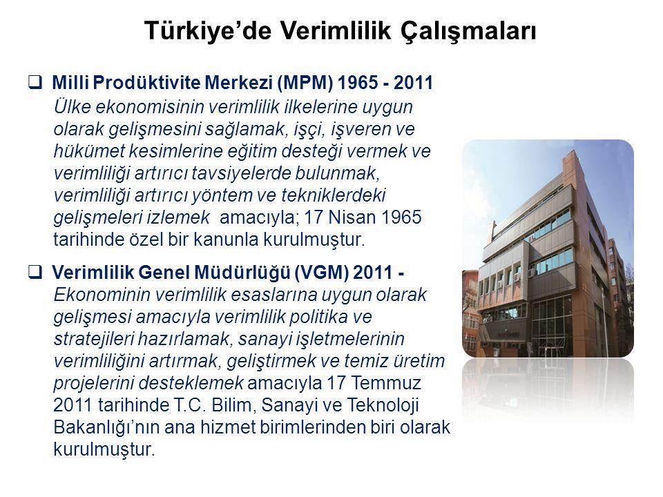  Milli Prodüktivite Merkezi (MPM) 1965 - 2011 Ülke ekonomisinin verimlilik ilkelerine uygun olarak gelişmesini sağlamak, işçi, işveren ve hükümet kesimlerine eğitim desteği vermek ve verimliliği artırıcı tavsiyelerde bulunmak, verimliliği artırıcı yöntem ve tekniklerdeki gelişmeleri izlemek amacıyla; 17 Nisan 1965 tarihinde özel bir kanunla kurulmuştur.