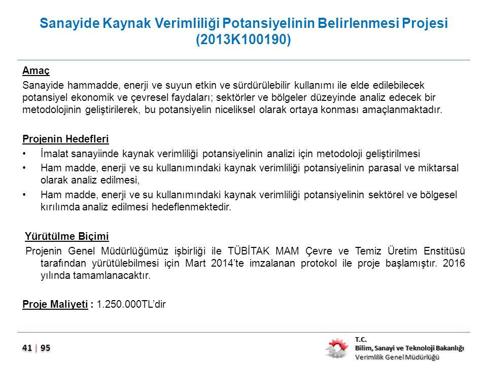T.C. Bilim, Sanayi ve Teknoloji Bakanlığı Verimlilik Genel Müdürlüğü 41 | 95 Sanayide Kaynak Verimliliği Potansiyelinin Belirlenmesi Projesi (2013K100