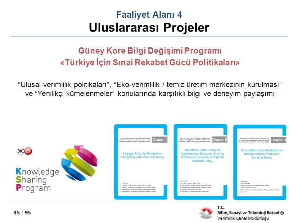 T.C. Bilim, Sanayi ve Teknoloji Bakanlığı Verimlilik Genel Müdürlüğü 45 | 95 Faaliyet Alanı 4 Uluslararası Projeler Güney Kore Bilgi Değişimi Programı
