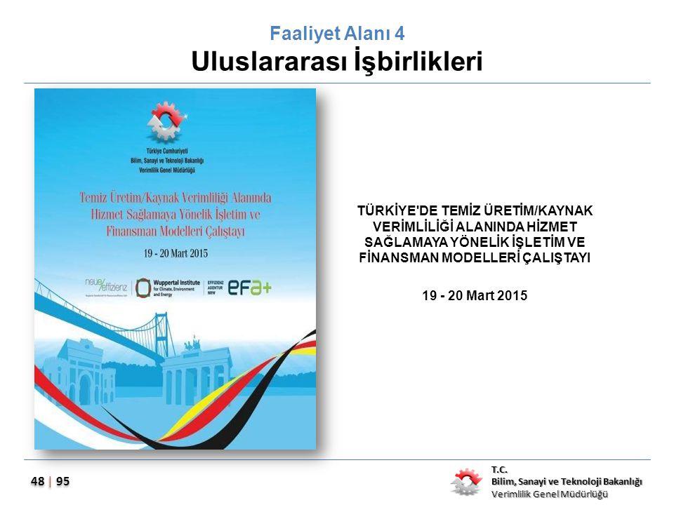 T.C. Bilim, Sanayi ve Teknoloji Bakanlığı Verimlilik Genel Müdürlüğü 48 | 95 Faaliyet Alanı 4 Uluslararası İşbirlikleri TÜRKİYE'DE TEMİZ ÜRETİM/KAYNAK