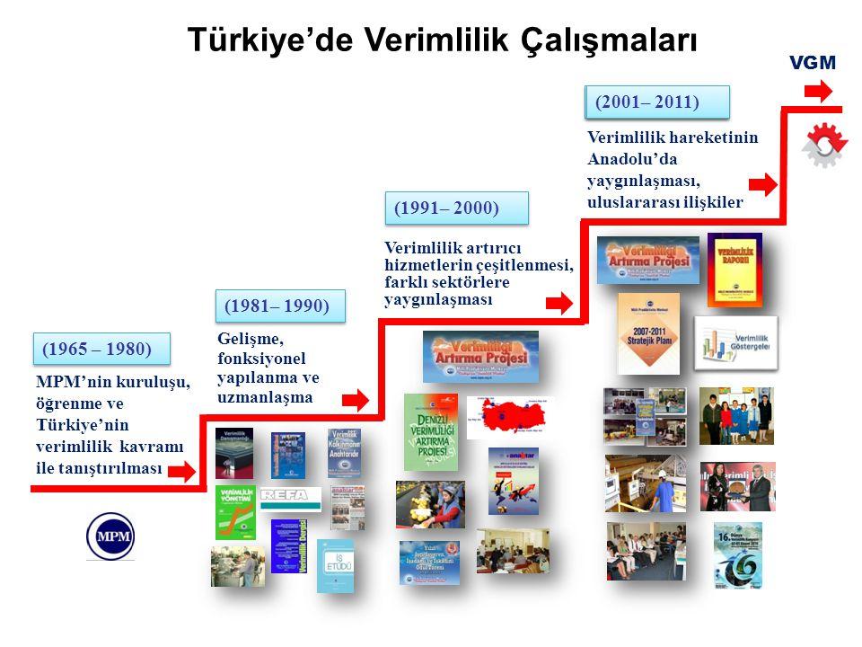 (1965 – 1980) (1981– 1990) MPM'nin kuruluşu, öğrenme ve Türkiye'nin verimlilik kavramı ile tanıştırılması Gelişme, fonksiyonel yapılanma ve uzmanlaşma Verimlilik artırıcı hizmetlerin çeşitlenmesi, farklı sektörlere yaygınlaşması Verimlilik hareketinin Anadolu'da yaygınlaşması, uluslararası ilişkiler (1991– 2000) VGM (2001– 2011) Türkiye'de Verimlilik Çalışmaları