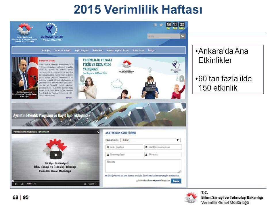 T.C. Bilim, Sanayi ve Teknoloji Bakanlığı Verimlilik Genel Müdürlüğü 68 | 95 2015 Verimlilik Haftası Ankara'da Ana Etkinlikler 60'tan fazla ilde 150 e