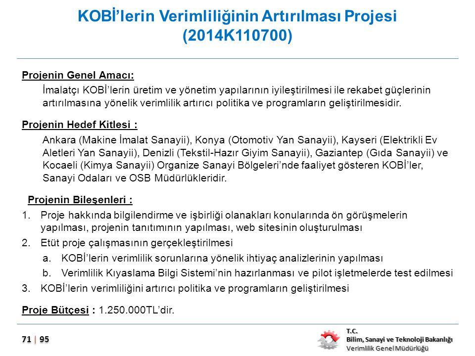 T.C. Bilim, Sanayi ve Teknoloji Bakanlığı Verimlilik Genel Müdürlüğü 71 | 95 KOBİ'lerin Verimliliğinin Artırılması Projesi (2014K110700) Projenin Gene