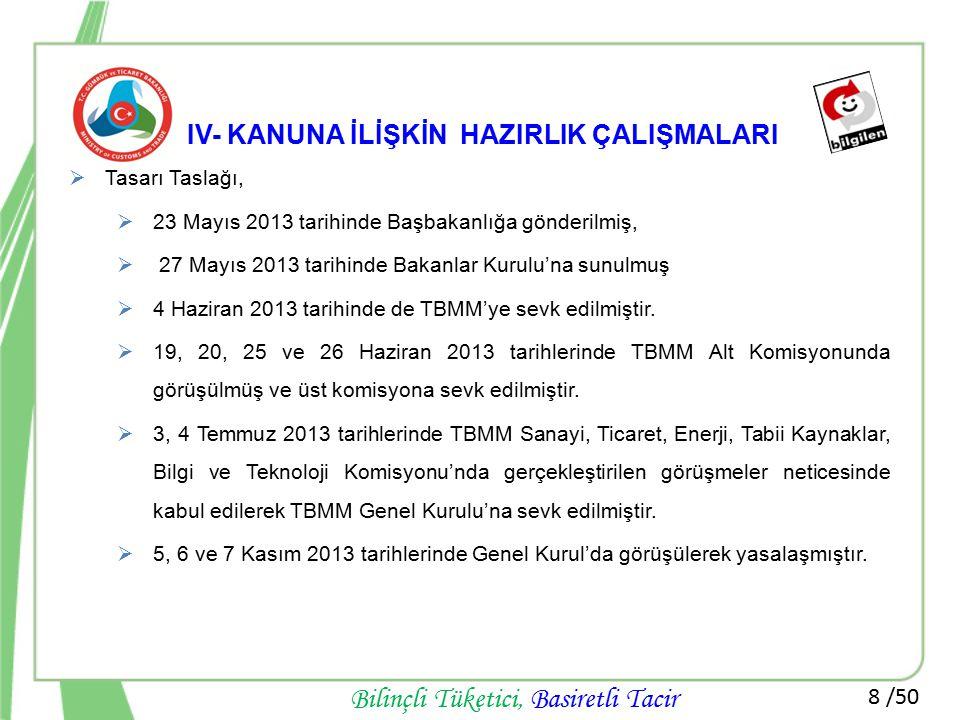 8 /50 Bilinçli Tüketici, Basiretli Tacir IV- KANUNA İLİŞKİN HAZIRLIK ÇALIŞMALARI  Tasarı Taslağı,  23 Mayıs 2013 tarihinde Başbakanlığa gönderilmiş,