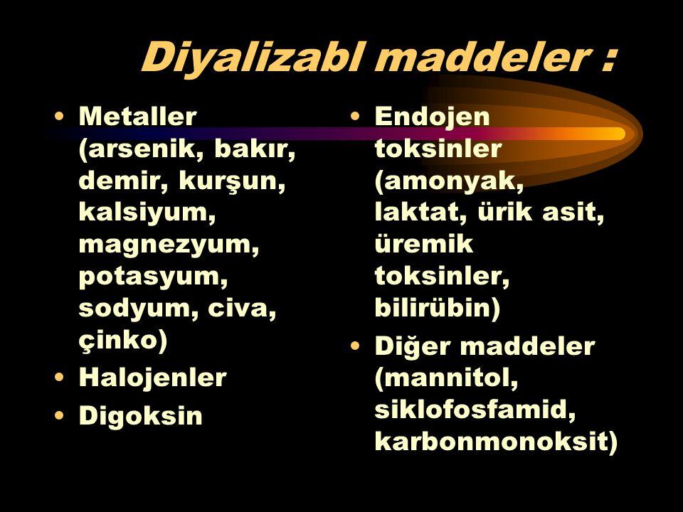 Diyalizabl maddeler : Barbitüratlar Depresan- sedatif ve trankilizanlar (pirimidon, paraldehit, kloralhidrat vs.) Antidepresanlar (amfetamin, trisikli