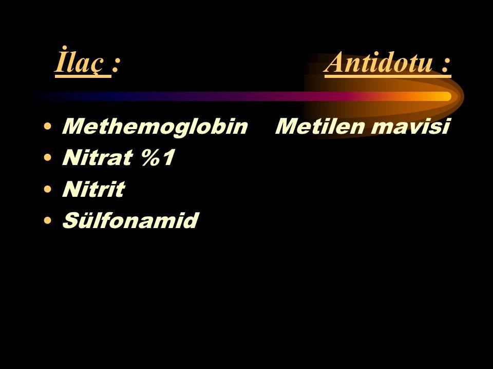 İlaç : Antidotu : Metanol *Etanol (%100) *Metil pirazol (alkol dehidrogenaz inhibitörü)