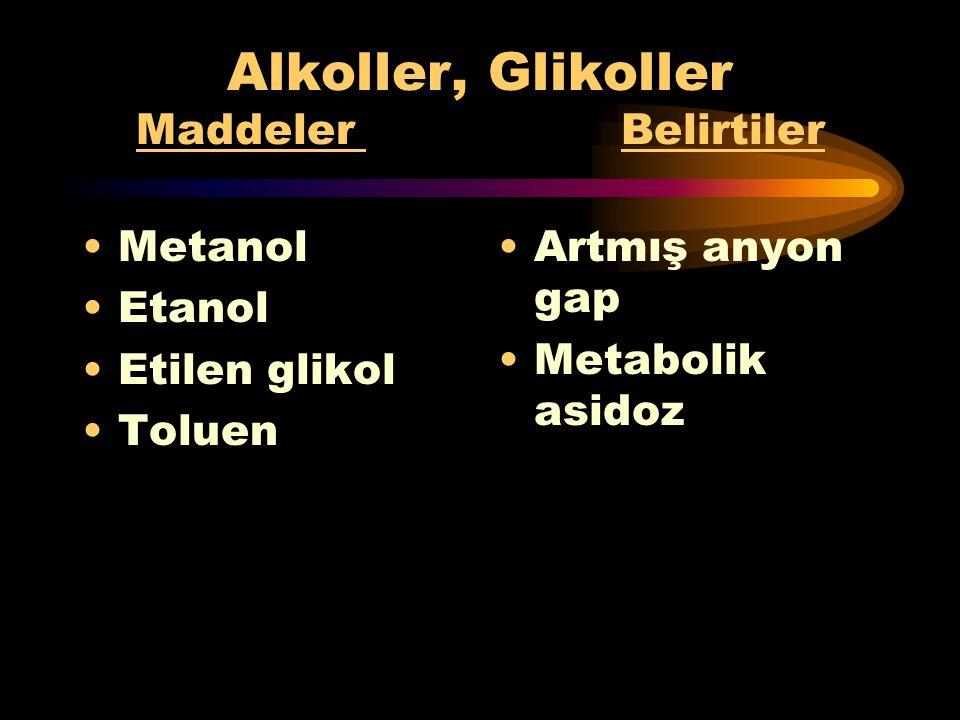 Salisilatlar Maddeler Belirtiler Aspirin Metil salisilat Kusma Taşipne Hipertermi Letarji Koma