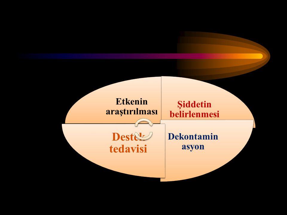 Gastrointestinal sistem bulguları: Kusma, ishal, karın ağrısı (Tüm toksik maddeler yapabilir) Ülser aktivasyonu (NSAİD) Hematemez, melena (Korozif maddeler)