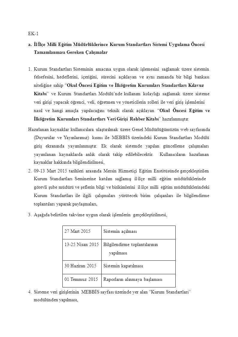 EK-1 a. İl/İlçe Milli Eğitim Müdürlüklerince Kurum Standartları Sistemi Uygulama Öncesi Tamamlanması Gereken Çalışmalar 1. Kurum Standartları Sistemin