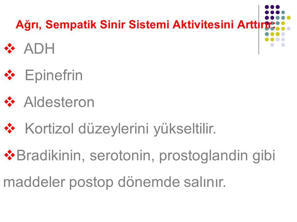 Ağrı, Sempatik Sinir Sistemi Aktivitesini Arttırır:  ADH  Epinefrin  Aldesteron  Kortizol düzeylerini yükseltilir.  Bradikinin, serotonin, prosto