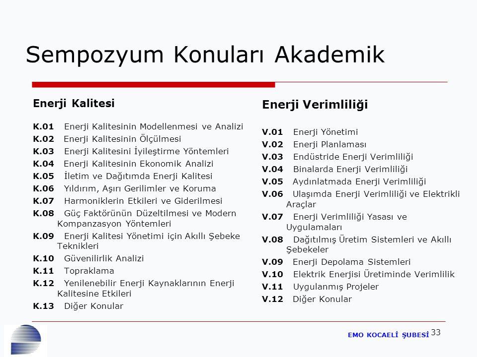 33 Enerji Verimliliği V.01 Enerji Yönetimi V.02 Enerji Planlaması V.03 Endüstride Enerji Verimliliği V.04 Binalarda Enerji Verimliliği V.05 Aydınlatmada Enerji Verimliliği V.06 Ulaşımda Enerji Verimliliği ve Elektrikli Araçlar V.07 Enerji Verimliliği Yasası ve Uygulamaları V.08 Dağıtılmış Üretim Sistemleri ve Akıllı Şebekeler V.09 Enerji Depolama Sistemleri V.10 Elektrik Enerjisi Üretiminde Verimlilik V.11 Uygulanmış Projeler V.12 Diğer Konular Enerji Kalitesi K.01 Enerji Kalitesinin Modellenmesi ve Analizi K.02 Enerji Kalitesinin Ölçülmesi K.03 Enerji Kalitesini İyileştirme Yöntemleri K.04 Enerji Kalitesinin Ekonomik Analizi K.05 İletim ve Dağıtımda Enerji Kalitesi K.06 Yıldırım, Aşırı Gerilimler ve Koruma K.07 Harmoniklerin Etkileri ve Giderilmesi K.08 Güç Faktörünün Düzeltilmesi ve Modern Kompanzasyon Yöntemleri K.09 Enerji Kalitesi Yönetimi için Akıllı Şebeke Teknikleri K.10 Güvenilirlik Analizi K.11 Topraklama K.12 Yenilenebilir Enerji Kaynaklarının Enerji Kalitesine Etkileri K.13 Diğer Konular EMO KOCAELİ ŞUBESİ Sempozyum Konuları Akademik