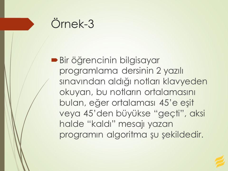Örnek-3  Bir öğrencinin bilgisayar programlama dersinin 2 yazılı sınavından aldığı notları klavyeden okuyan, bu notların ortalamasını bulan, eğer ortalaması 45'e eşit veya 45'den büyükse geçti , aksi halde kaldı mesajı yazan programın algoritma şu şekildedir.