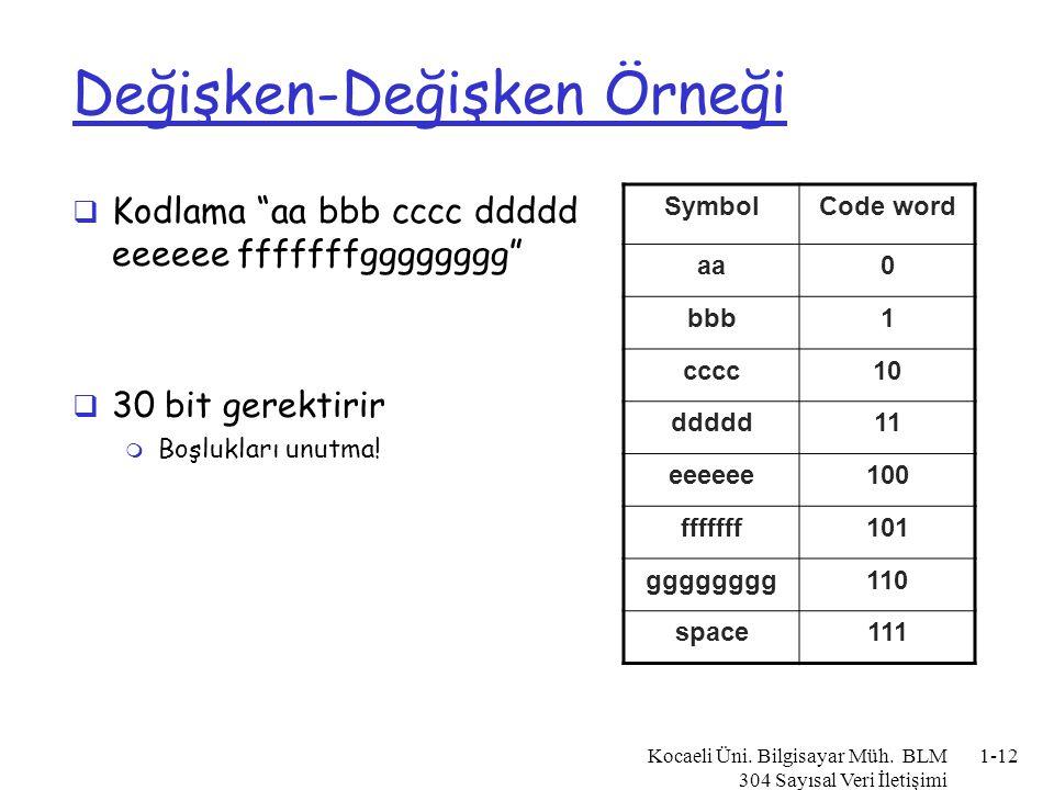 Kavramlar (Devamı)  Kaynak mesajları kodlamadan önce tespit edilir m Mesaj Topluluğu olarak adlandırılır  Bir kod: m Ayrıktır: Eğer her bir kod kelimesi diğer kod kelimesinden ayırt edilebiliyorsa (bire-bir eşleme) m Benzersiz bir şekilde decode edilebilir: Kod sözcükleri dizisi içerisinde yer alan her bir kod sözcüğü tanımlanabilir olmalıdır.