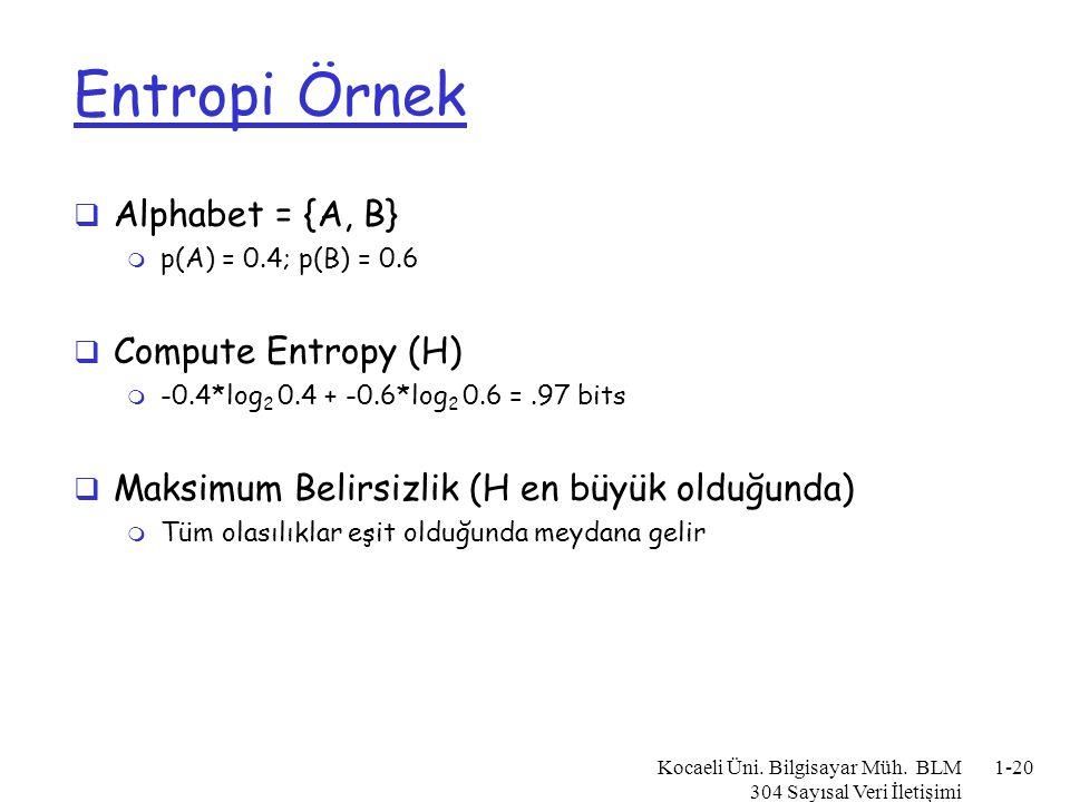 Fazlalık  Ortalama kod sözcüğü uzunluğu (L) ile ortalama bilgi içeriği (H) arasındaki farktır.