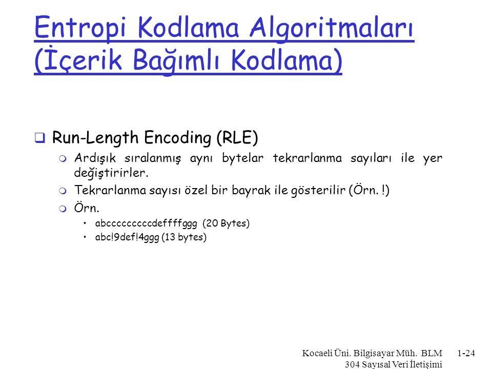 RLE Varyasyonları (Zero-Suppression Tekniği)  Sadece bir sembol sıklıkla tekrar etmektedir (boşluk)  Boşluk dizilerini M-byte ve boşluk sayısı ile yer değiştir m Örn.
