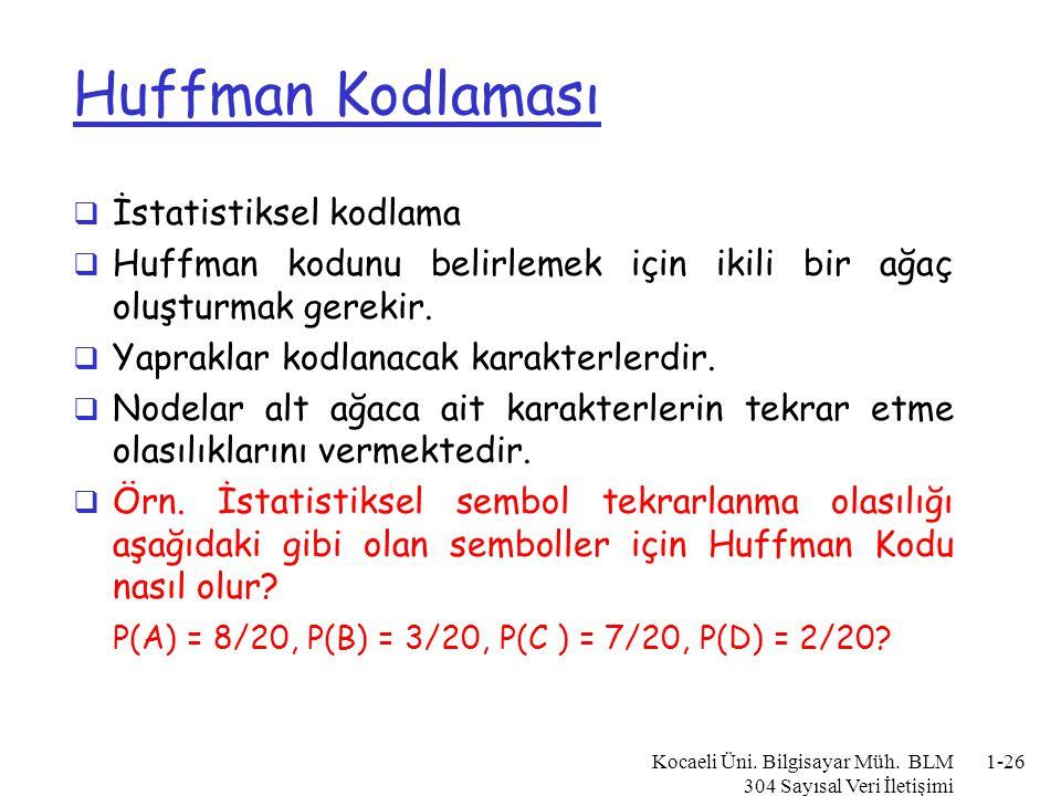 Huffman Kodlama (Örnek) Adım 1: Tüm sembolleri olasılılarına göre (soldan sağa) küçükten büyüğe doğru sıralayın.
