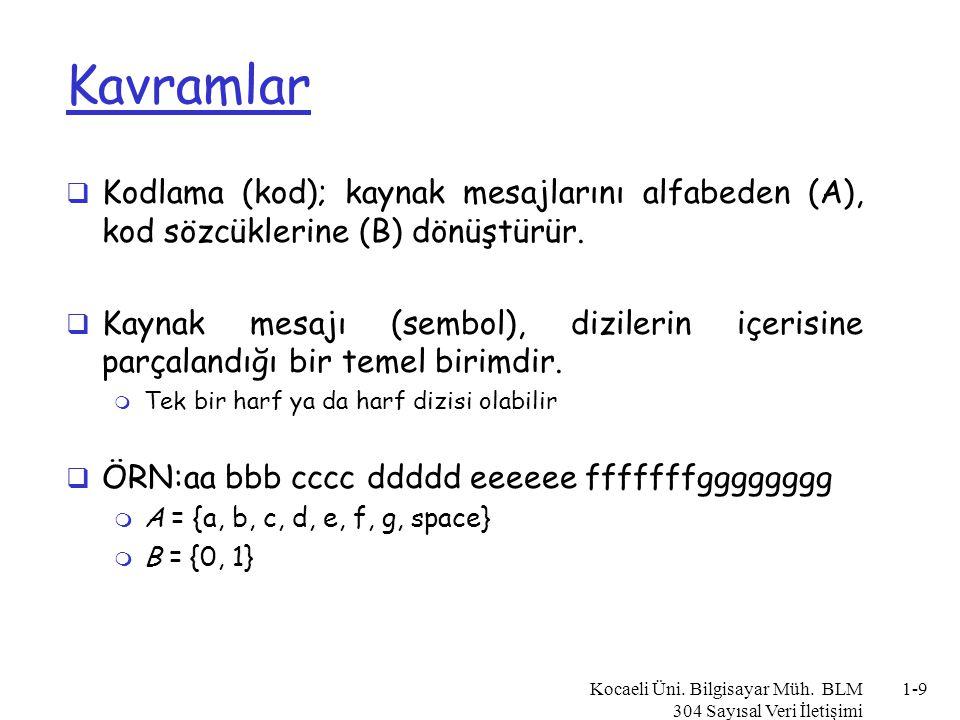 Kodların Taksonomisi  Blok-Blok m Sabit uzunluktaki kaynak mesajları ve kod sözcükleri m Örn.