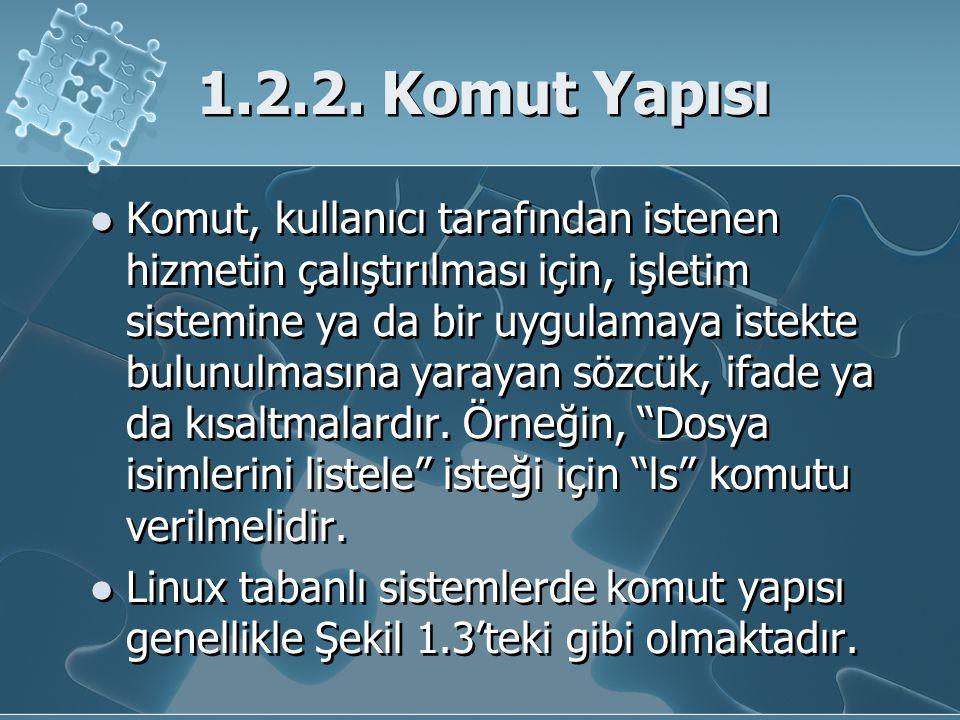 1.2.2. Komut Yapısı Komut, kullanıcı tarafından istenen hizmetin çalıştırılması için, işletim sistemine ya da bir uygulamaya istekte bulunulmasına yar