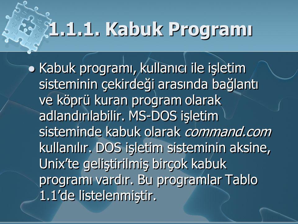 1.1.1. Kabuk Programı Kabuk programı, kullanıcı ile işletim sisteminin çekirdeği arasında bağlantı ve köprü kuran program olarak adlandırılabilir. MS-