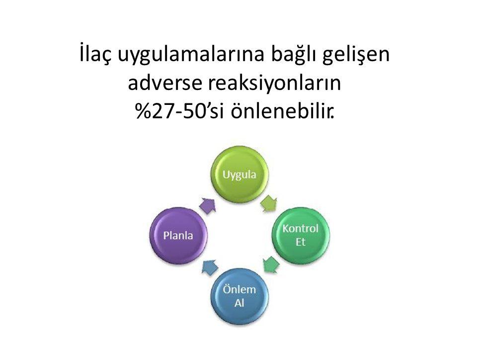 İlaç uygulamalarına bağlı gelişen adverse reaksiyonların %27-50'si önlenebilir.