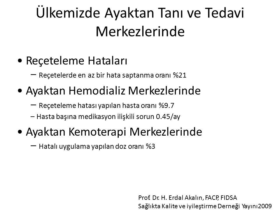 Ülkemizde Ayaktan Tanı ve Tedavi Merkezlerinde Reçeteleme Hataları – Reçetelerde en az bir hata saptanma oranı %21 Ayaktan Hemodializ Merkezlerinde –