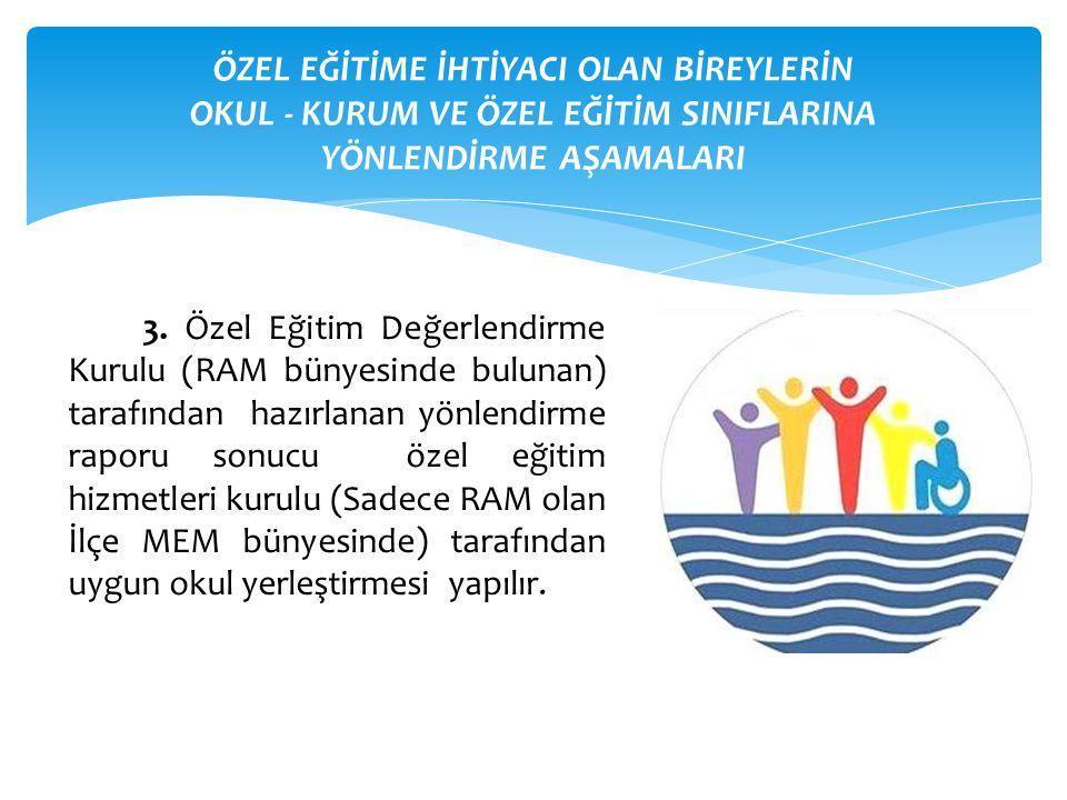 3. Özel Eğitim Değerlendirme Kurulu (RAM bünyesinde bulunan) tarafından hazırlanan yönlendirme raporu sonucu özel eğitim hizmetleri kurulu (Sadece RAM