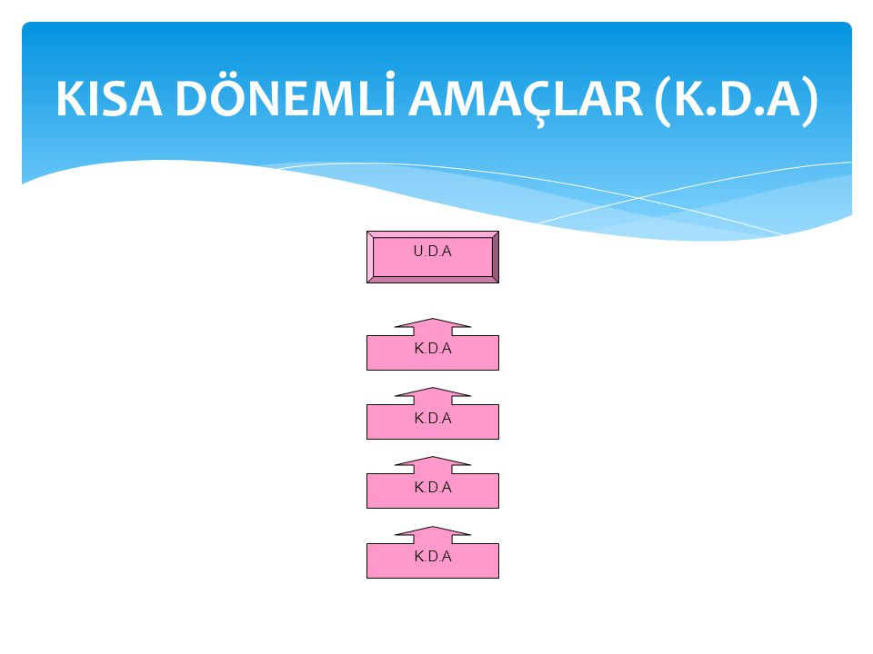 K.D.A U.D.A