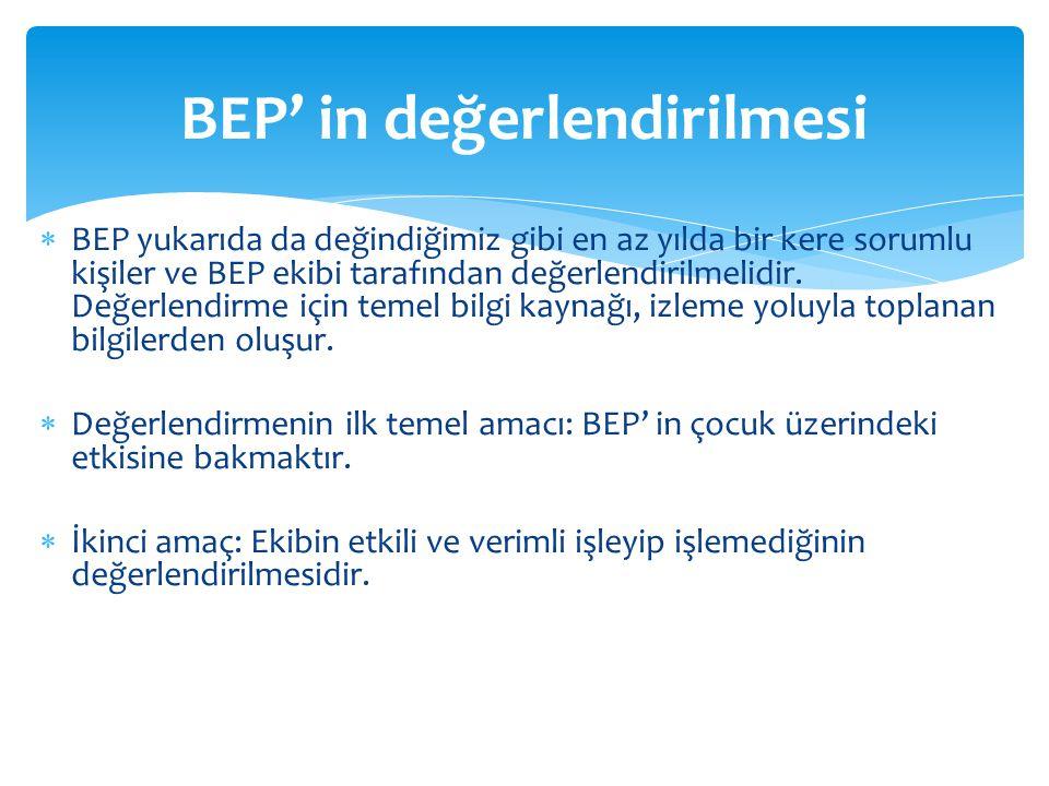  BEP yukarıda da değindiğimiz gibi en az yılda bir kere sorumlu kişiler ve BEP ekibi tarafından değerlendirilmelidir.