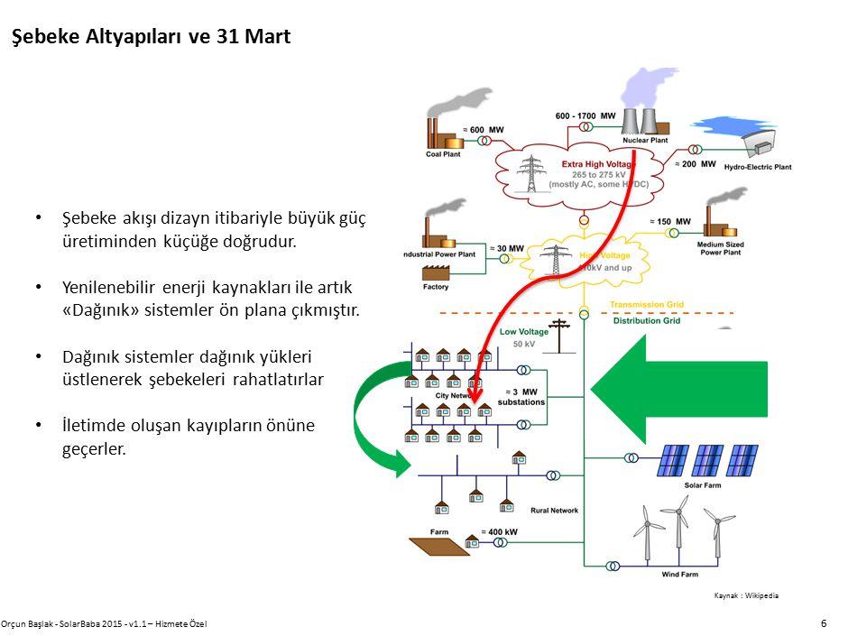 Şebeke Altyapıları ve 31 Mart Orçun Başlak - SolarBaba 2015 - v1.1 – Hizmete Özel 6 Şebeke akışı dizayn itibariyle büyük güç üretiminden küçüğe doğrud