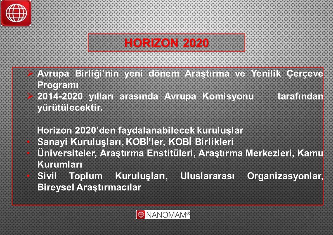  Avrupa Birliği'nin yeni dönem Araştırma ve Yenilik Çerçeve Programı  2014-2020 yılları arasında Avrupa Komisyonu tarafından yürütülecektir. Horizon