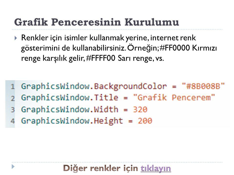 Grafik Penceresinin Kurulumu  Renkler için isimler kullanmak yerine, internet renk gösterimini de kullanabilirsiniz.