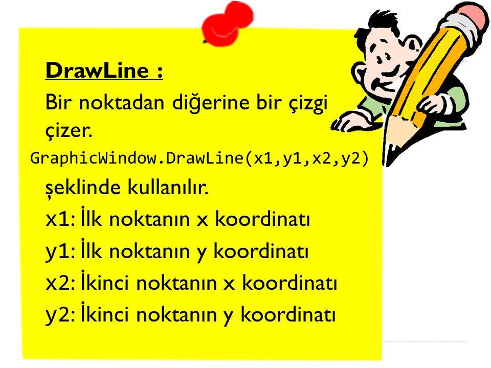 DrawLine : Bir noktadan di ğ erine bir çizgi çizer.