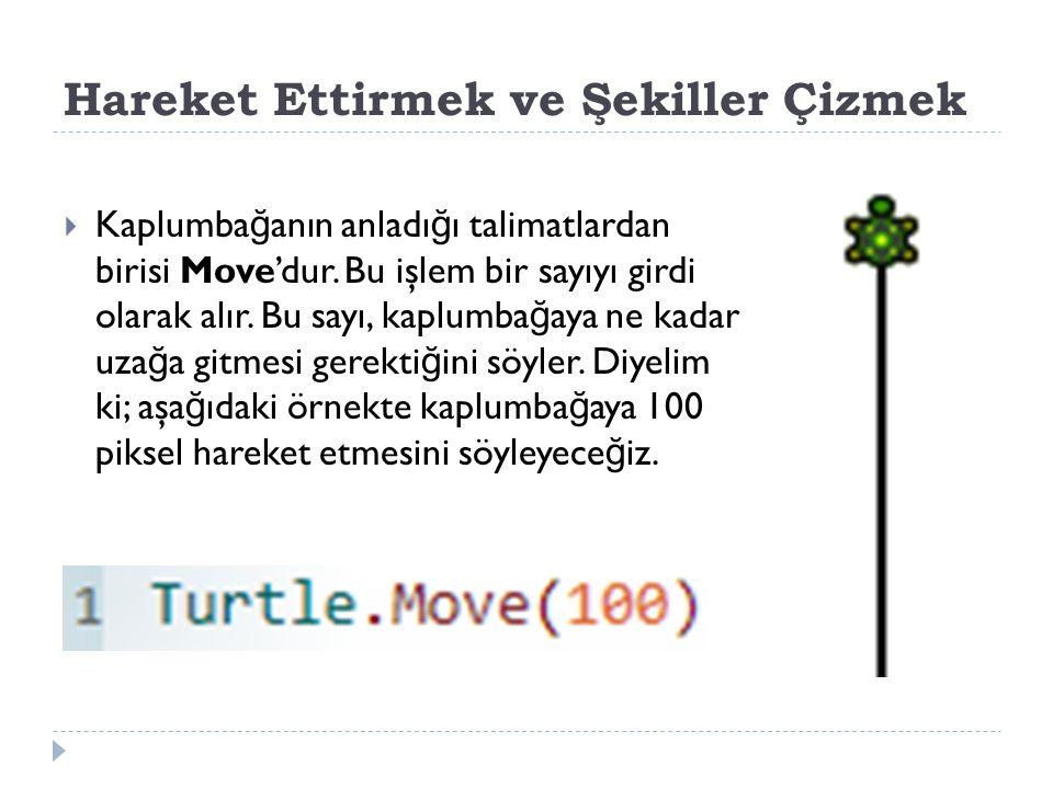 Hareket Ettirmek ve Şekiller Çizmek  Kaplumba ğ anın anladı ğ ı talimatlardan birisi Move'dur.